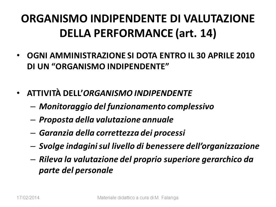 ORGANISMO INDIPENDENTE DI VALUTAZIONE DELLA PERFORMANCE (art. 14) OGNI AMMINISTRAZIONE SI DOTA ENTRO IL 30 APRILE 2010 DI UN ORGANISMO INDIPENDENTE AT