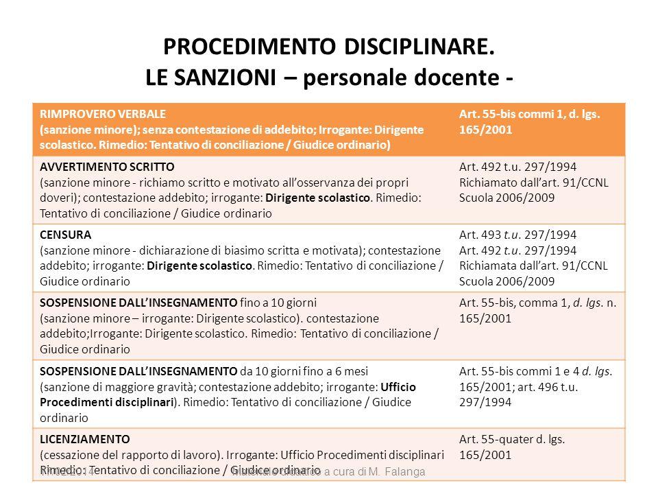 PROCEDIMENTO DISCIPLINARE TERMINI PERENTORI SANZIONI DISCIPLINARI (sino a nuova contrattazione) Richiamate dallart.