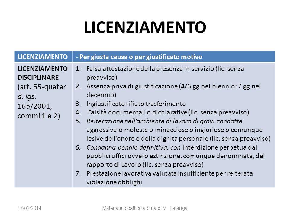LICENZIAMENTO - Per giusta causa o per giustificato motivo LICENZIAMENTO DISCIPLINARE (art. 55-quater d. lgs. 165/2001, commi 1 e 2) 1.Falsa attestazi