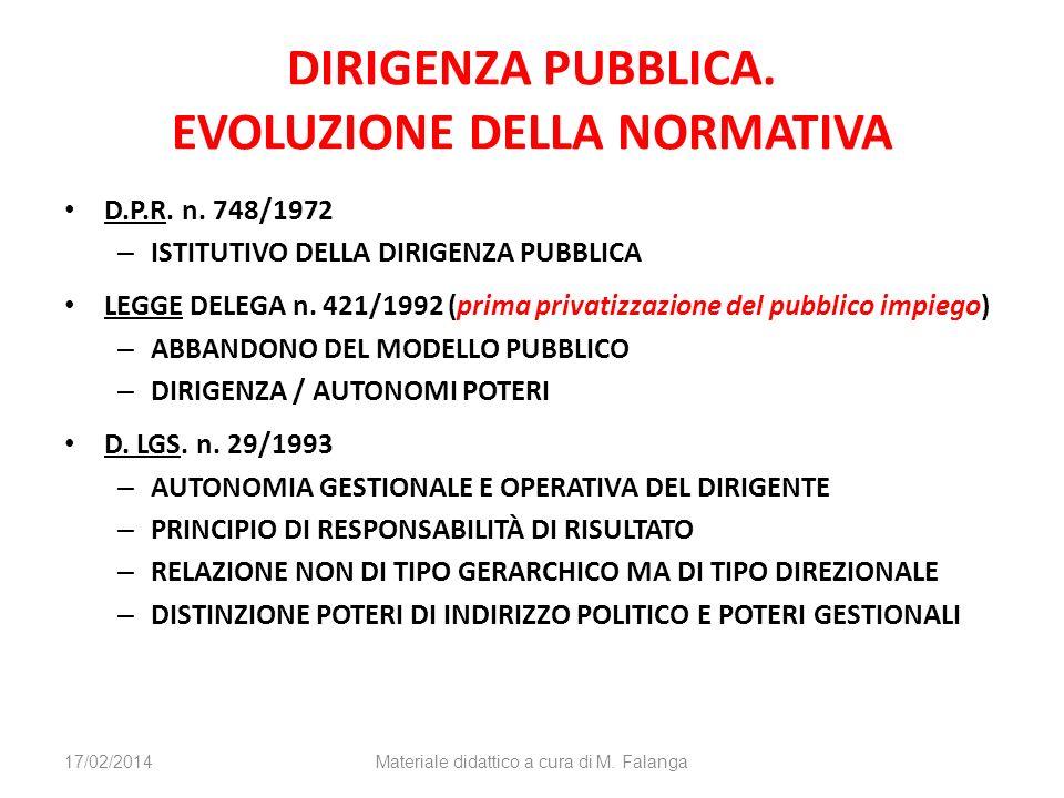 DIRIGENZA PUBBLICA.EVOLUZIONE DELLA NORMATIVA LEGGE n.