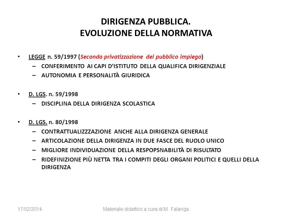 DIRIGENZA PUBBLICA. EVOLUZIONE DELLA NORMATIVA LEGGE n. 59/1997 (Seconda privatizzazione del pubblico impiego) – CONFERIMENTO AI CAPI DISTITUTO DELLA