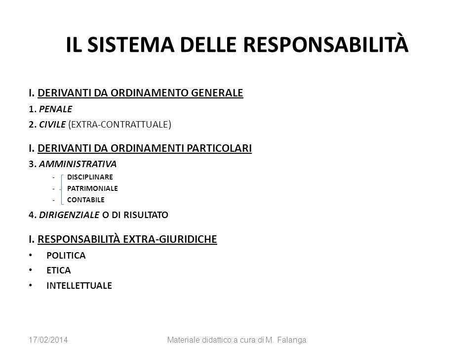 IL SISTEMA DELLE RESPONSABILITÀ I. DERIVANTI DA ORDINAMENTO GENERALE 1. PENALE 2. CIVILE (EXTRA-CONTRATTUALE) I. DERIVANTI DA ORDINAMENTI PARTICOLARI