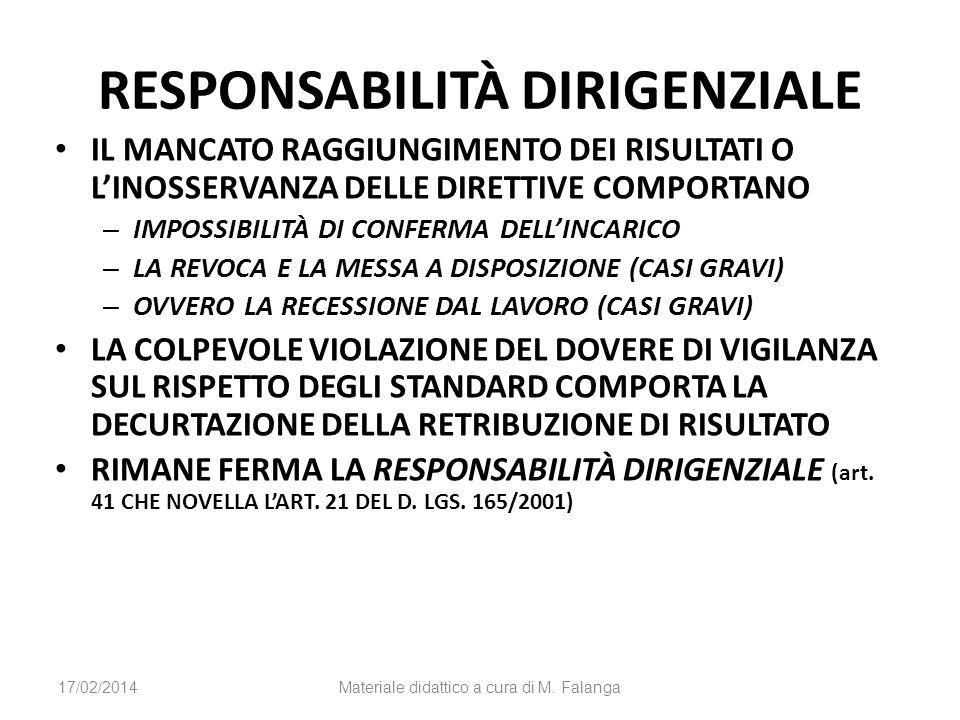 RESPONSABILITÀ DIRIGENZIALE IL MANCATO RAGGIUNGIMENTO DEI RISULTATI O LINOSSERVANZA DELLE DIRETTIVE COMPORTANO – IMPOSSIBILITÀ DI CONFERMA DELLINCARICO – LA REVOCA E LA MESSA A DISPOSIZIONE (CASI GRAVI) – OVVERO LA RECESSIONE DAL LAVORO (CASI GRAVI) LA COLPEVOLE VIOLAZIONE DEL DOVERE DI VIGILANZA SUL RISPETTO DEGLI STANDARD COMPORTA LA DECURTAZIONE DELLA RETRIBUZIONE DI RISULTATO RIMANE FERMA LA RESPONSABILITÀ DIRIGENZIALE (art.