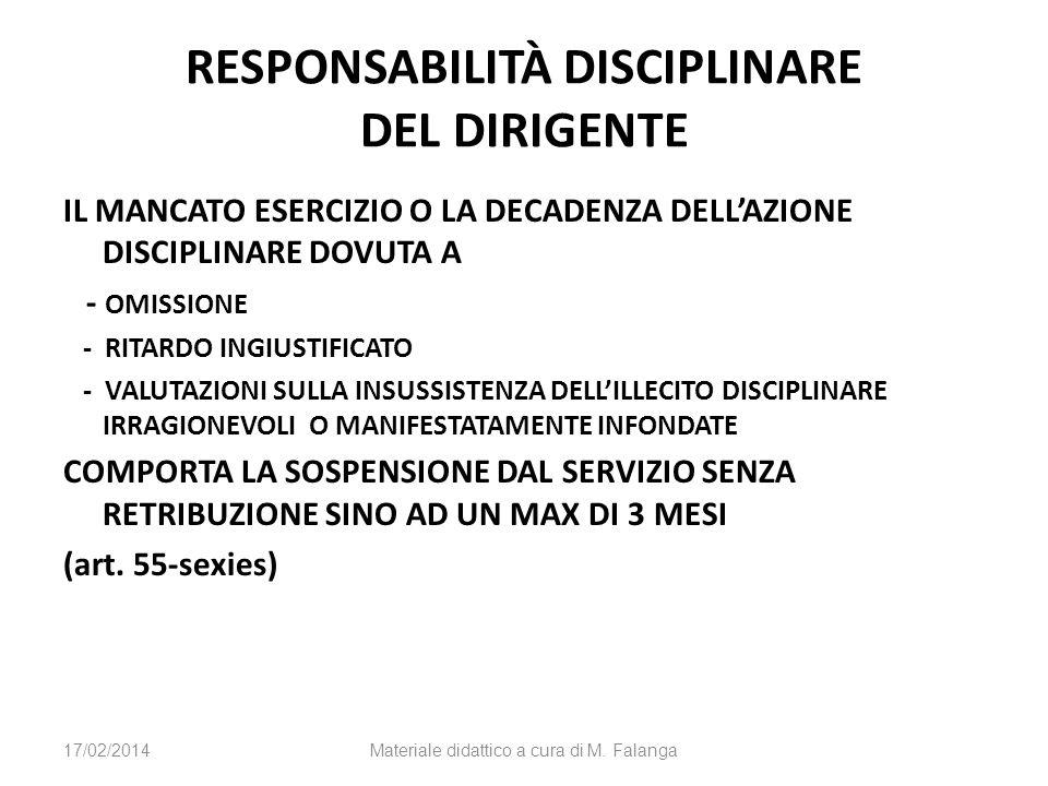 RESPONSABILITÀ DISCIPLINARE DEL DIRIGENTE IL MANCATO ESERCIZIO O LA DECADENZA DELLAZIONE DISCIPLINARE DOVUTA A - OMISSIONE - RITARDO INGIUSTIFICATO - VALUTAZIONI SULLA INSUSSISTENZA DELLILLECITO DISCIPLINARE IRRAGIONEVOLI O MANIFESTATAMENTE INFONDATE COMPORTA LA SOSPENSIONE DAL SERVIZIO SENZA RETRIBUZIONE SINO AD UN MAX DI 3 MESI (art.