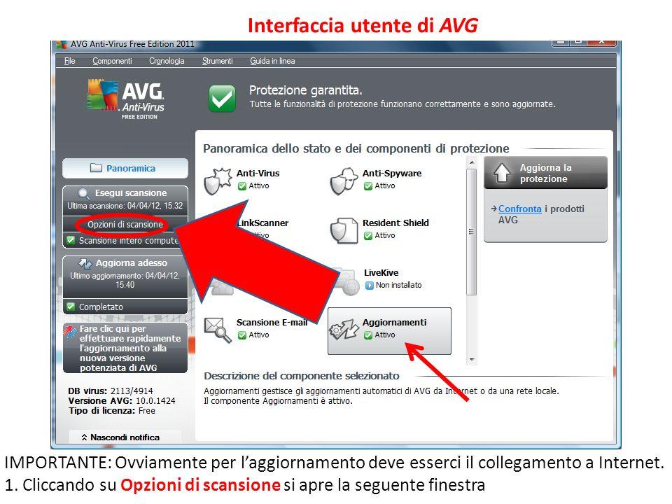 Interfaccia utente di AVG IMPORTANTE: Ovviamente per laggiornamento deve esserci il collegamento a Internet. 1. Cliccando su Opzioni di scansione si a