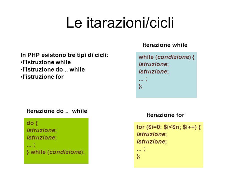 Le itarazioni/cicli while (condizione) { istruzione; istruzione;...