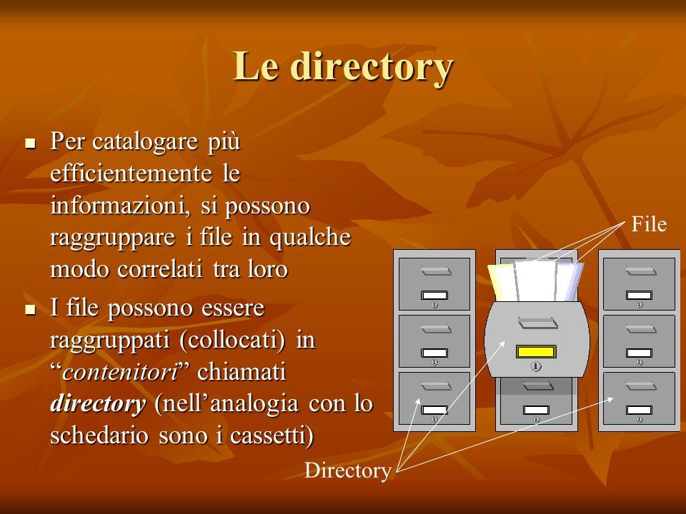 Le directory Per catalogare più efficientemente le informazioni, si possono raggruppare i file in qualche modo correlati tra loro Per catalogare più e