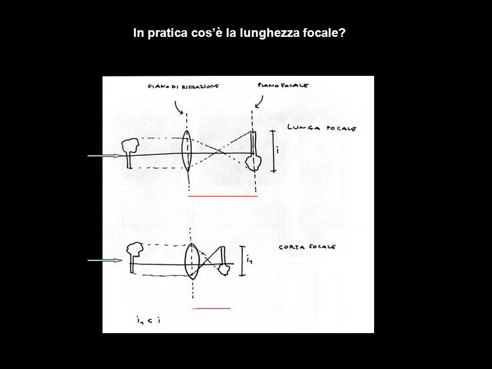 In pratica cosè la lunghezza focale?