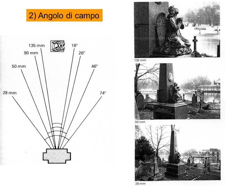 2) Angolo di campo