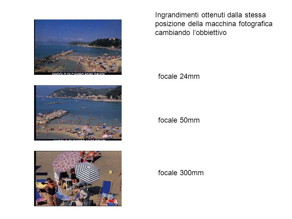 focale 24mm focale 50mm focale 300mm Ingrandimenti ottenuti dalla stessa posizione della macchina fotografica cambiando lobbiettivo