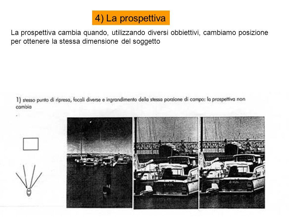 4) La prospettiva La prospettiva cambia quando, utilizzando diversi obbiettivi, cambiamo posizione per ottenere la stessa dimensione del soggetto