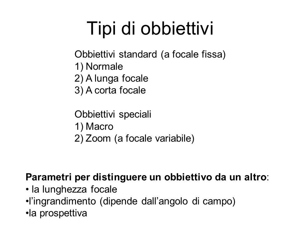 Tipi di obbiettivi Obbiettivi standard (a focale fissa) 1)Normale 2)A lunga focale 3)A corta focale Obbiettivi speciali 1)Macro 2)Zoom (a focale variabile) Parametri per distinguere un obbiettivo da un altro: la lunghezza focale lingrandimento (dipende dallangolo di campo) la prospettiva