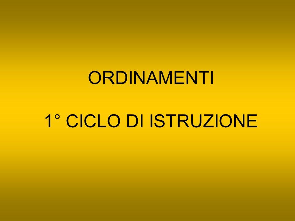 Programmi Ermini (1955) Programmi 1985 L.148/90 Legge 53/2003 e D.M.