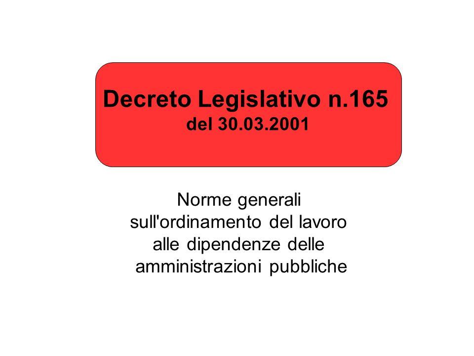 Decreto Legislativo n.165 del 30.03.2001 Norme generali sull'ordinamento del lavoro alle dipendenze delle amministrazioni pubbliche