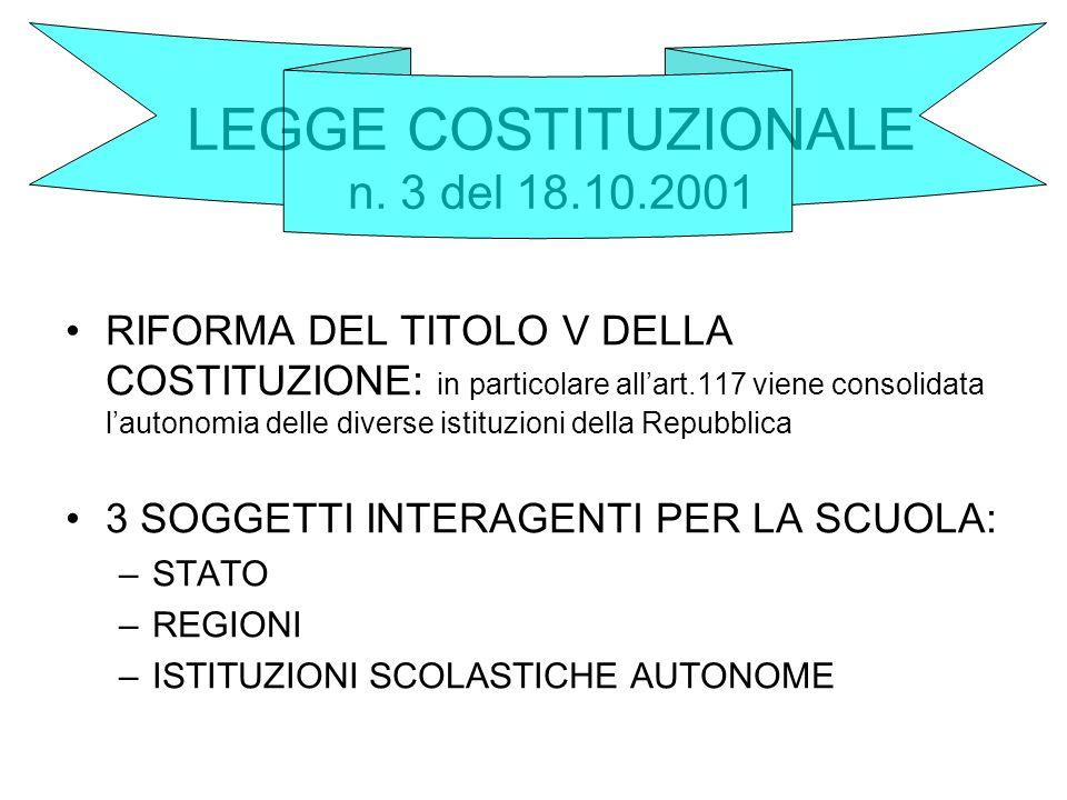 LEGGE COSTITUZIONALE n. 3 del 18.10.2001 RIFORMA DEL TITOLO V DELLA COSTITUZIONE: in particolare allart.117 viene consolidata lautonomia delle diverse