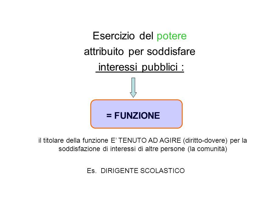 RIFORME E LEGGI ANNI 2000 - 2010 BERLINGUER (2000) MORATTI (2004) FIORONI (2007) GELMINI (2008-10)