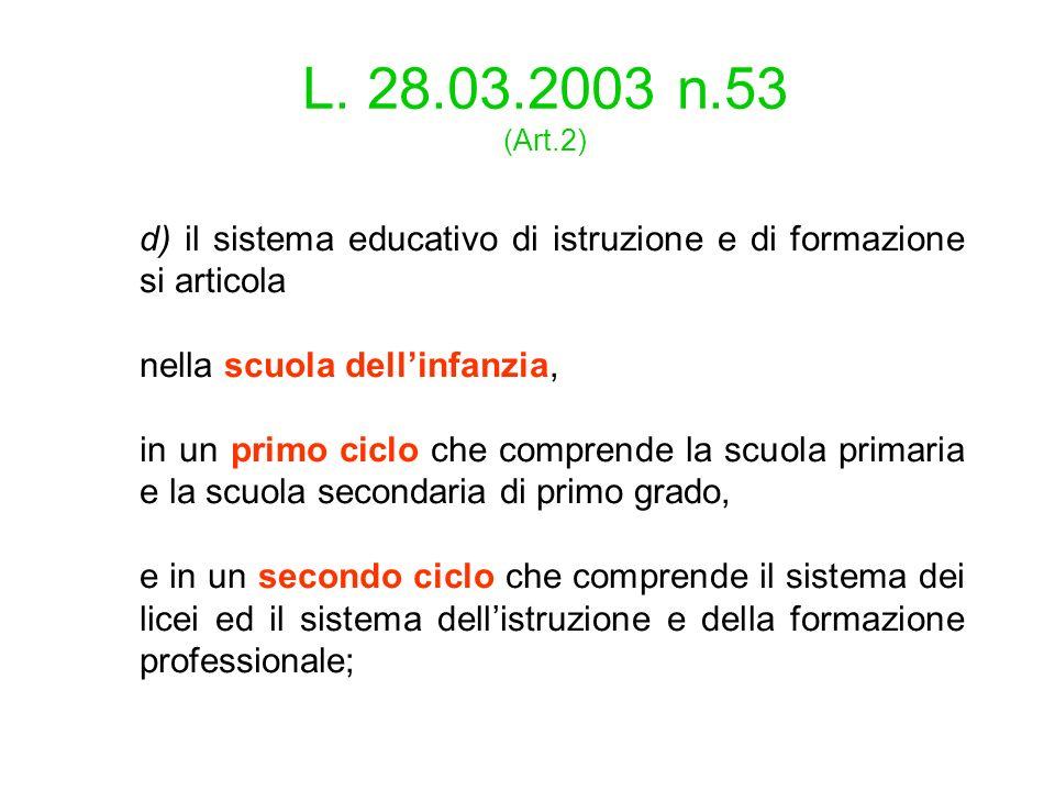 d) il sistema educativo di istruzione e di formazione si articola nella scuola dellinfanzia, in un primo ciclo che comprende la scuola primaria e la s