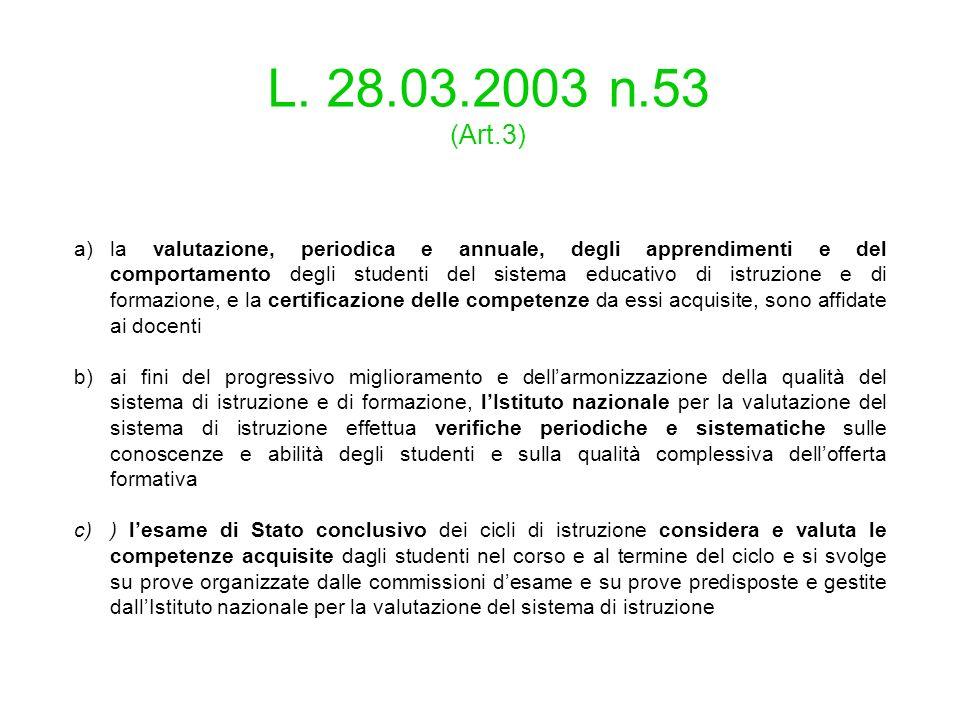 L. 28.03.2003 n.53 (Art.3) a)la valutazione, periodica e annuale, degli apprendimenti e del comportamento degli studenti del sistema educativo di istr