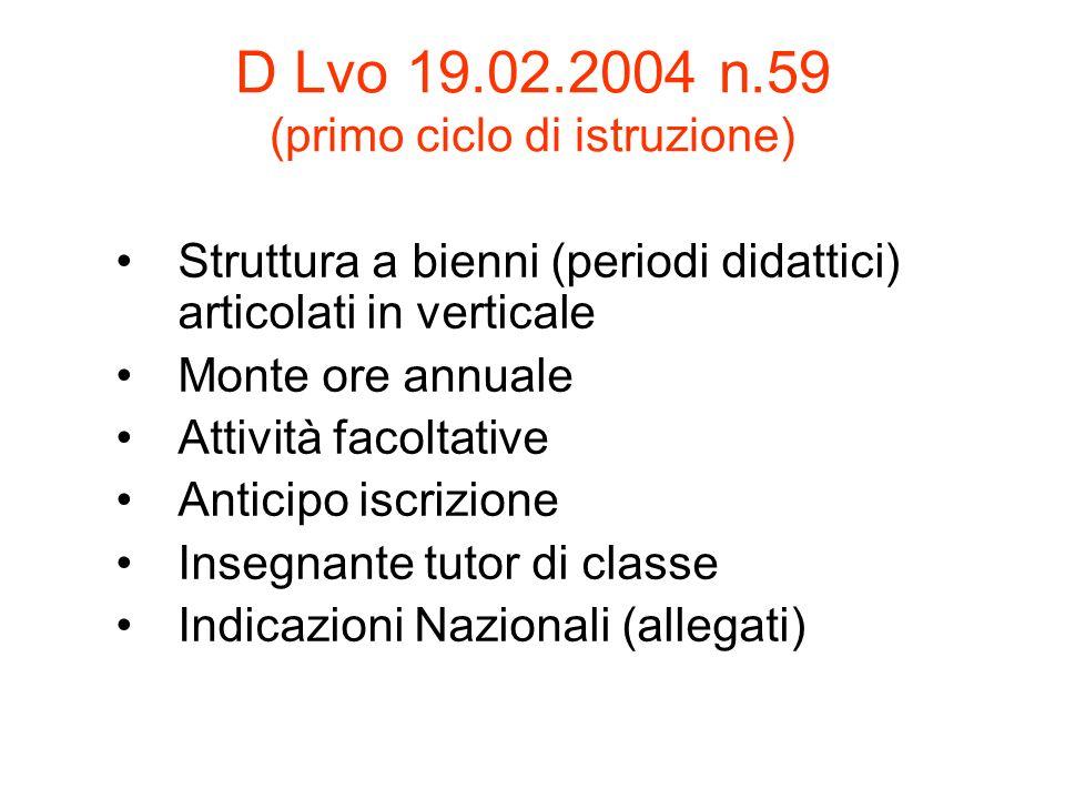 D Lvo 19.02.2004 n.59 (primo ciclo di istruzione) Struttura a bienni (periodi didattici) articolati in verticale Monte ore annuale Attività facoltativ