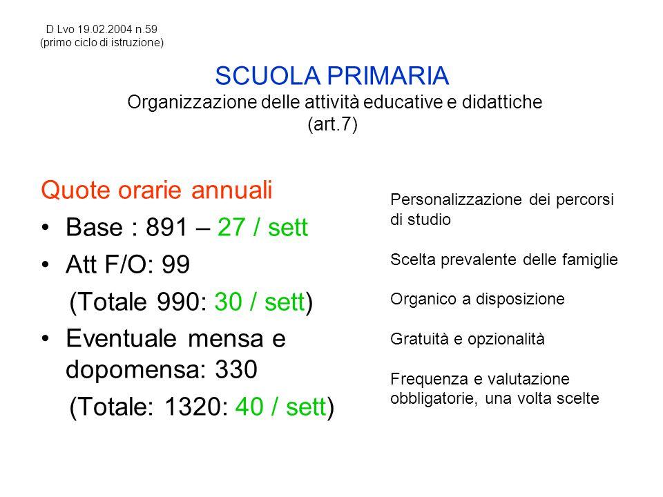 Quote orarie annuali Base : 891 – 27 / sett Att F/O: 99 (Totale 990: 30 / sett) Eventuale mensa e dopomensa: 330 (Totale: 1320: 40 / sett) D Lvo 19.02