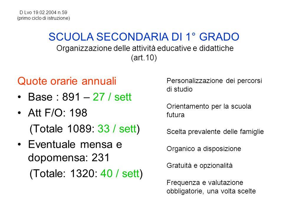 Quote orarie annuali Base : 891 – 27 / sett Att F/O: 198 (Totale 1089: 33 / sett) Eventuale mensa e dopomensa: 231 (Totale: 1320: 40 / sett) D Lvo 19.
