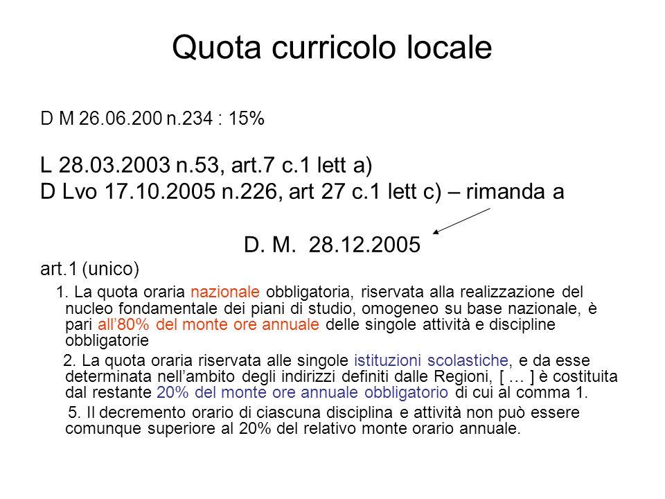 Quota curricolo locale D M 26.06.200 n.234 : 15% L 28.03.2003 n.53, art.7 c.1 lett a) D Lvo 17.10.2005 n.226, art 27 c.1 lett c) – rimanda a D. M. 28.