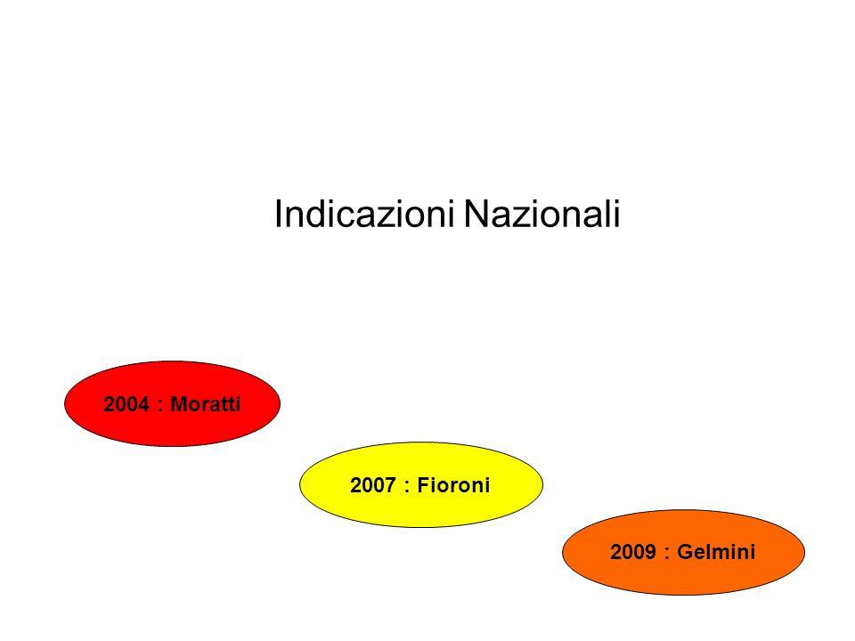Indicazioni Nazionali 2004 : Moratti 2007 : Fioroni 2009 : Gelmini