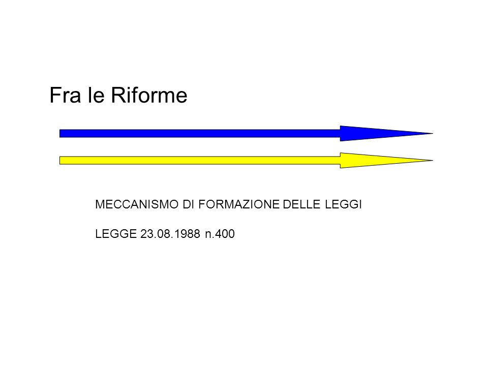 Fra le Riforme MECCANISMO DI FORMAZIONE DELLE LEGGI LEGGE 23.08.1988 n.400