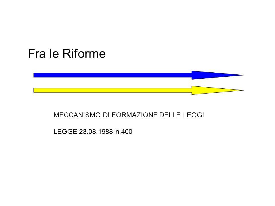 MODULO CON DOCENTI PARITARI (CLASSICO) CLASSE 1^ A CLASSE 1^ B DOCENTE