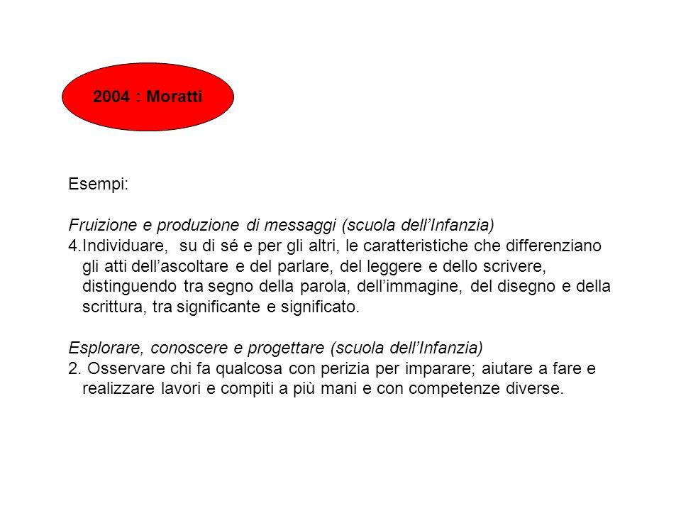 Esempi: Fruizione e produzione di messaggi (scuola dellInfanzia) 4.Individuare, su di sé e per gli altri, le caratteristiche che differenziano gli att