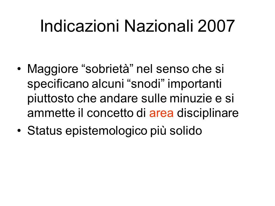 Indicazioni Nazionali 2007 Maggiore sobrietà nel senso che si specificano alcuni snodi importanti piuttosto che andare sulle minuzie e si ammette il c