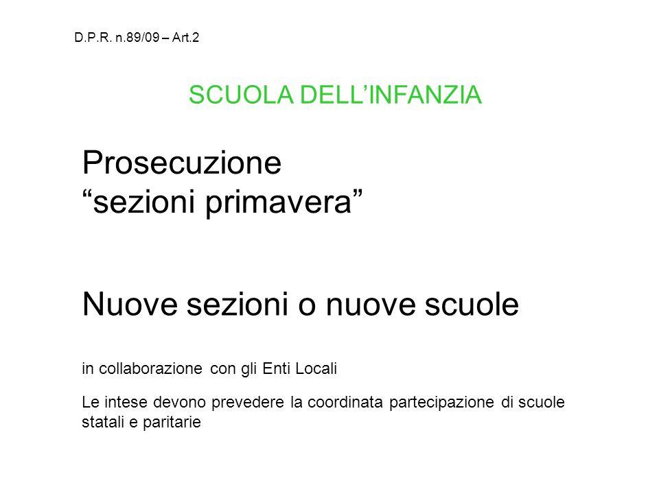 Prosecuzione sezioni primavera SCUOLA DELLINFANZIA D.P.R. n.89/09 – Art.2 Nuove sezioni o nuove scuole in collaborazione con gli Enti Locali Le intese