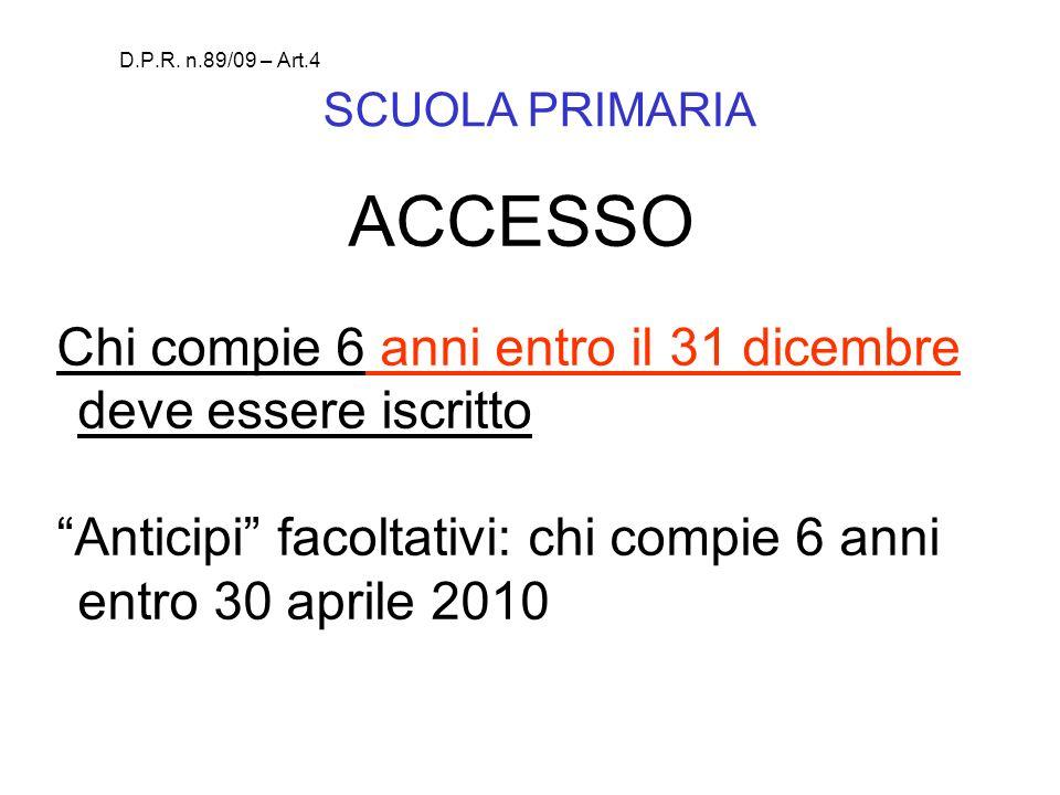 ACCESSO Chi compie 6 anni entro il 31 dicembre deve essere iscritto Anticipi facoltativi: chi compie 6 anni entro 30 aprile 2010 D.P.R. n.89/09 – Art.
