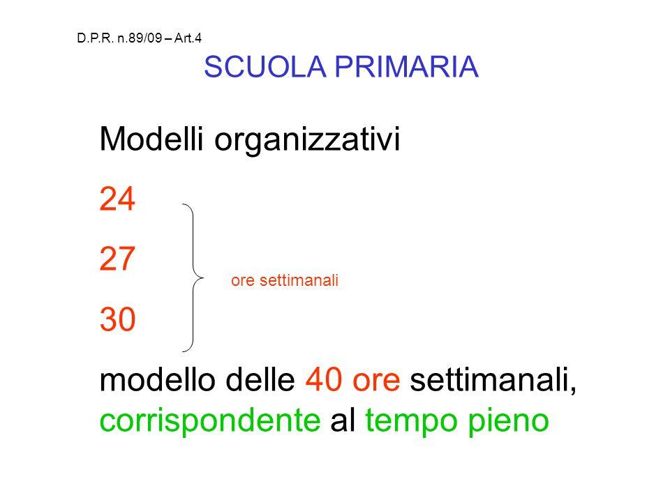 Modelli organizzativi 24 27 30 modello delle 40 ore settimanali, corrispondente al tempo pieno ore settimanali D.P.R. n.89/09 – Art.4