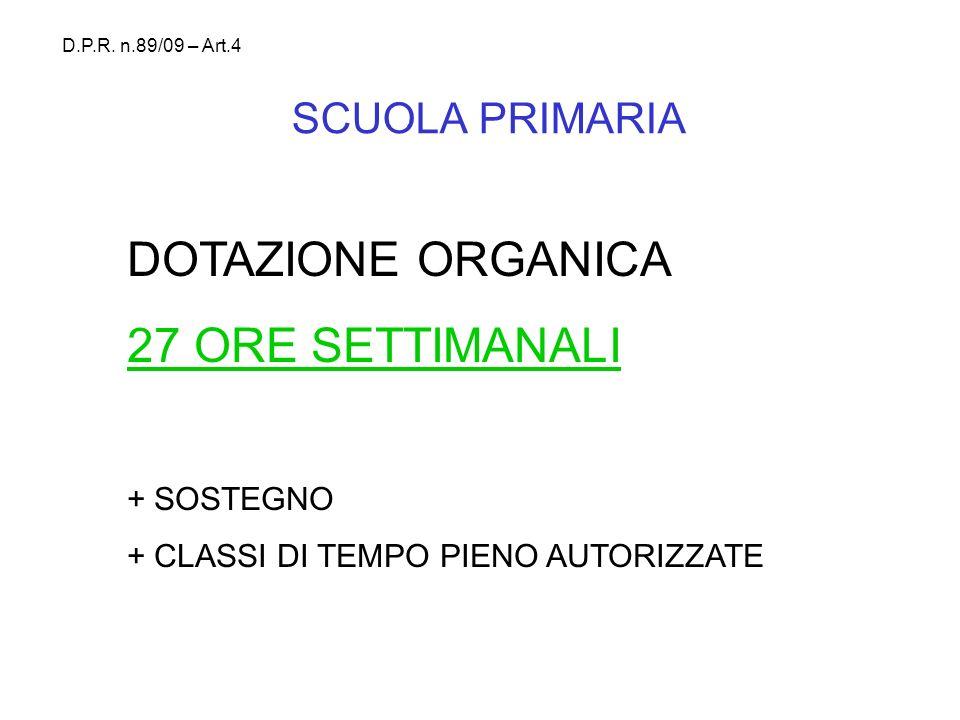 SCUOLA PRIMARIA DOTAZIONE ORGANICA 27 ORE SETTIMANALI + SOSTEGNO + CLASSI DI TEMPO PIENO AUTORIZZATE D.P.R. n.89/09 – Art.4
