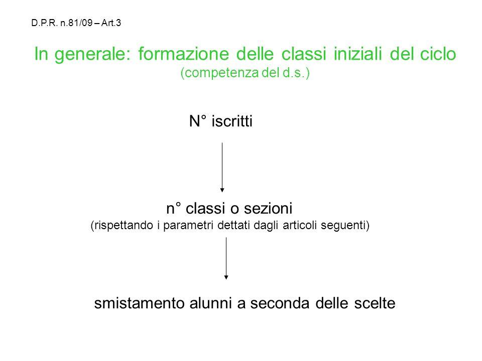 In generale: formazione delle classi iniziali del ciclo (competenza del d.s.) D.P.R. n.81/09 – Art.3 N° iscritti n° classi o sezioni (rispettando i pa