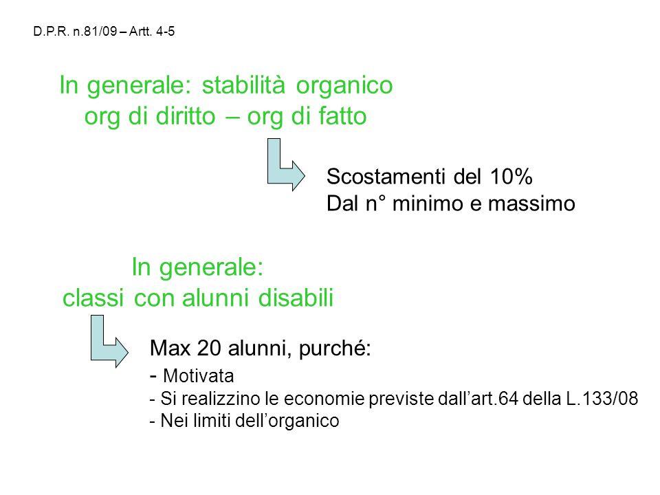 In generale: stabilità organico org di diritto – org di fatto D.P.R. n.81/09 – Artt. 4-5 Scostamenti del 10% Dal n° minimo e massimo In generale: clas