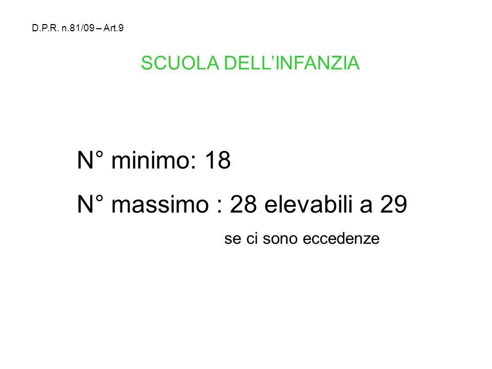 N° minimo: 18 N° massimo : 28 elevabili a 29 se ci sono eccedenze SCUOLA DELLINFANZIA D.P.R. n.81/09 – Art.9