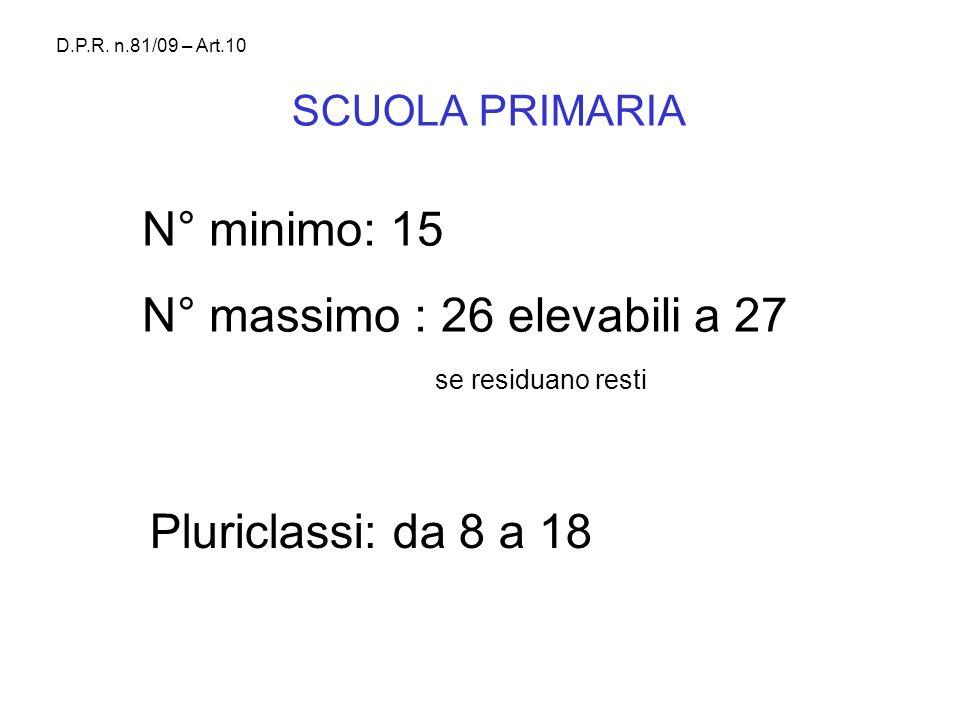 SCUOLA PRIMARIA N° minimo: 15 N° massimo : 26 elevabili a 27 se residuano resti Pluriclassi: da 8 a 18 D.P.R. n.81/09 – Art.10