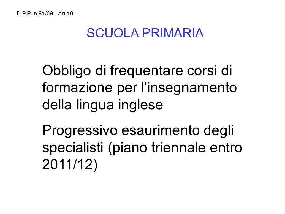 SCUOLA PRIMARIA Obbligo di frequentare corsi di formazione per linsegnamento della lingua inglese Progressivo esaurimento degli specialisti (piano tri
