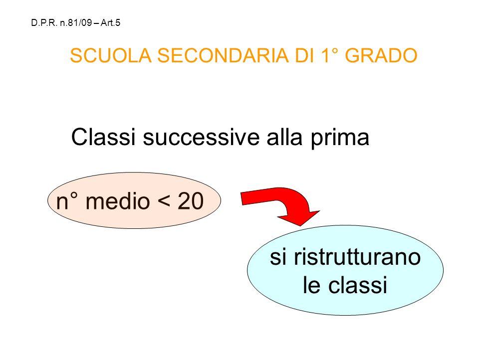 SCUOLA SECONDARIA DI 1° GRADO Classi successive alla prima n° medio < 20 si ristrutturano le classi D.P.R. n.81/09 – Art.5