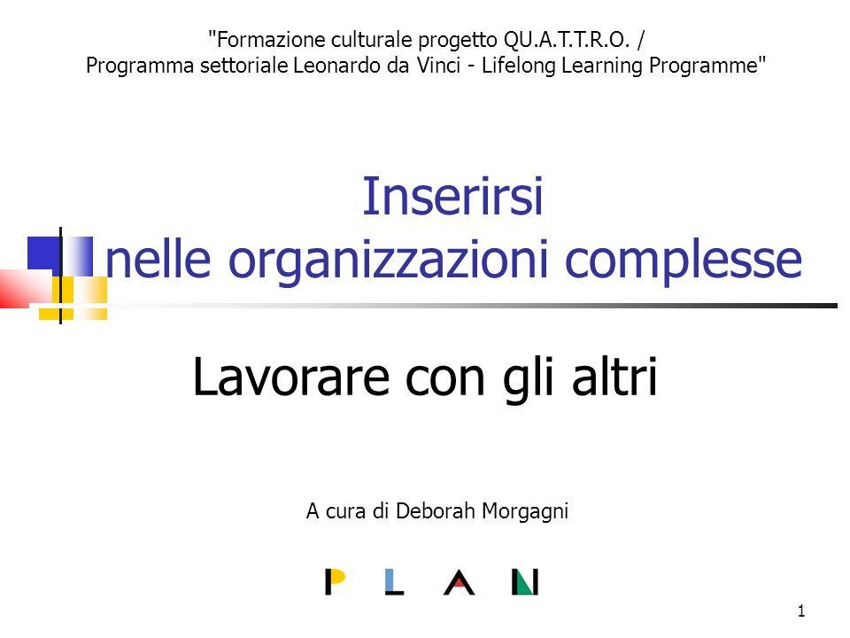 Inserirsi nelle organizzazioni complesse Lavorare con gli altri A cura di Deborah Morgagni Formazione culturale progetto QU.A.T.T.R.O.