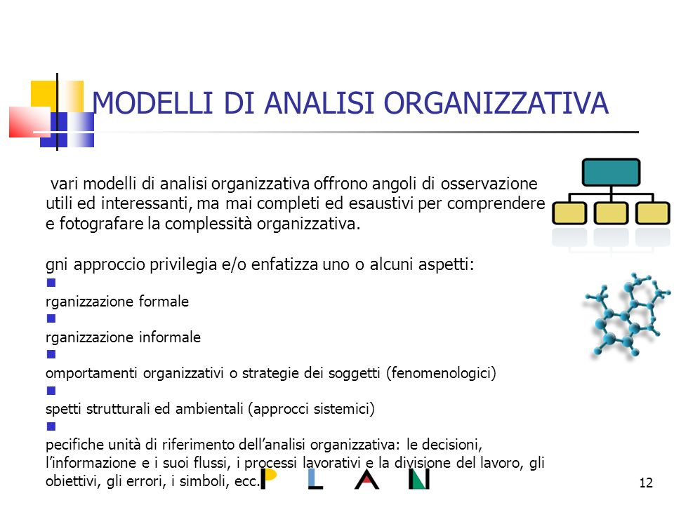 MODELLI DI ANALISI ORGANIZZATIVA I vari modelli di analisi organizzativa offrono angoli di osservazione utili ed interessanti, ma mai completi ed esaustivi per comprendere e fotografare la complessità organizzativa.