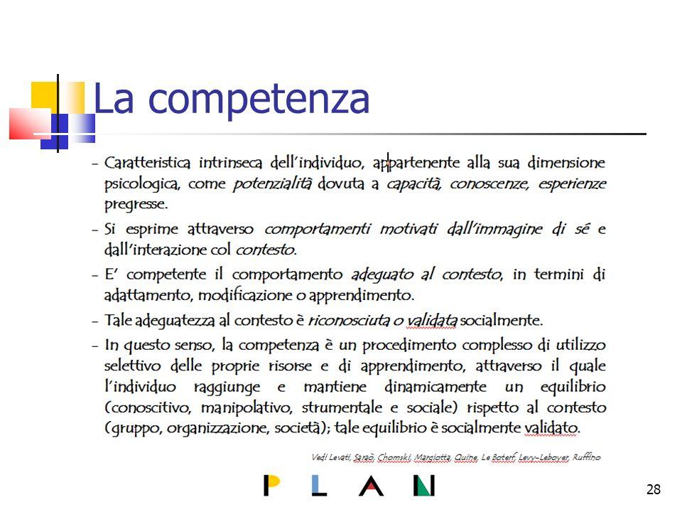La competenza 28