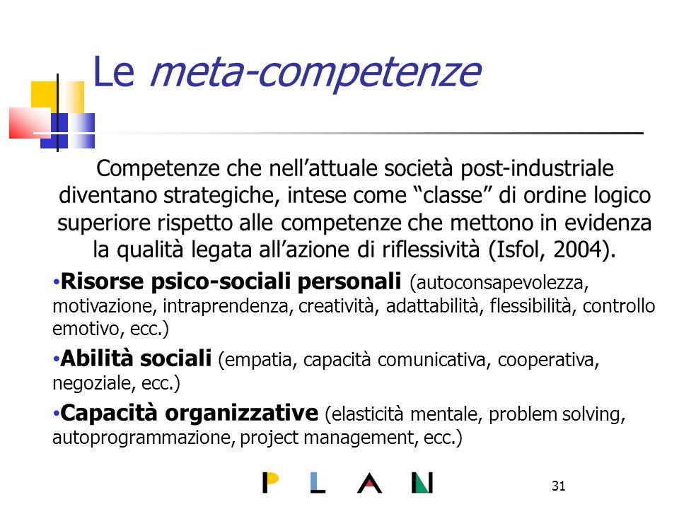 31 Le meta-competenze Competenze che nellattuale società post-industriale diventano strategiche, intese come classe di ordine logico superiore rispetto alle competenze che mettono in evidenza la qualità legata allazione di riflessività (Isfol, 2004).