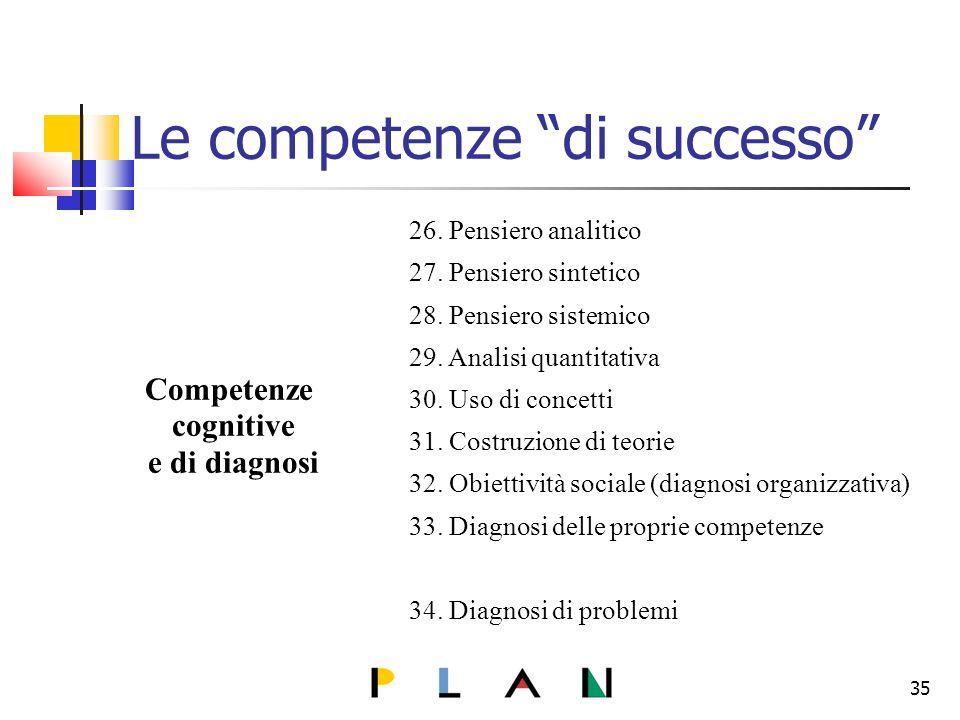Le competenze di successo Competenze cognitive e di diagnosi 26.