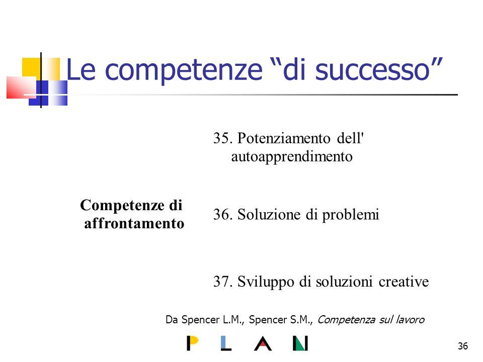 Le competenze di successo Competenze di affrontamento 35.