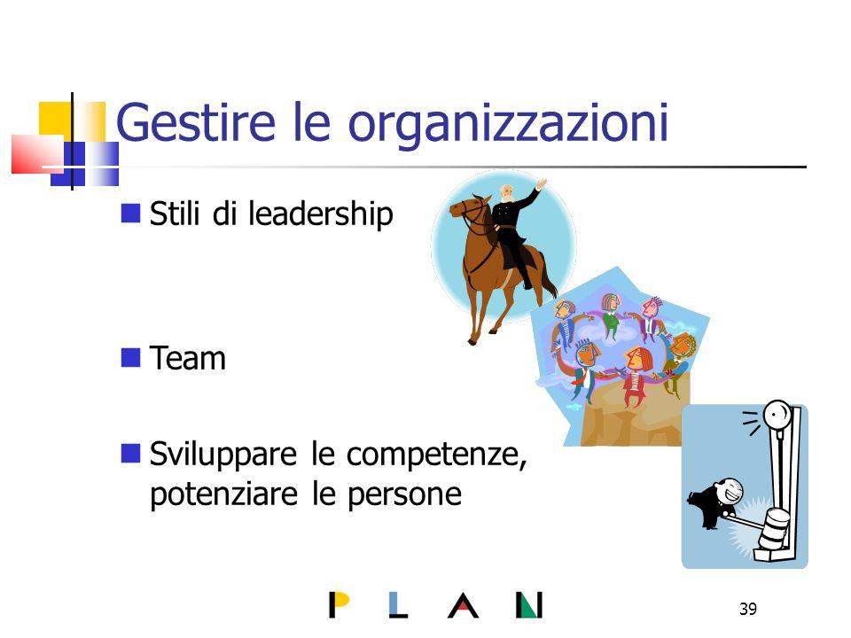 39 Gestire le organizzazioni Stili di leadership Team Sviluppare le competenze, potenziare le persone