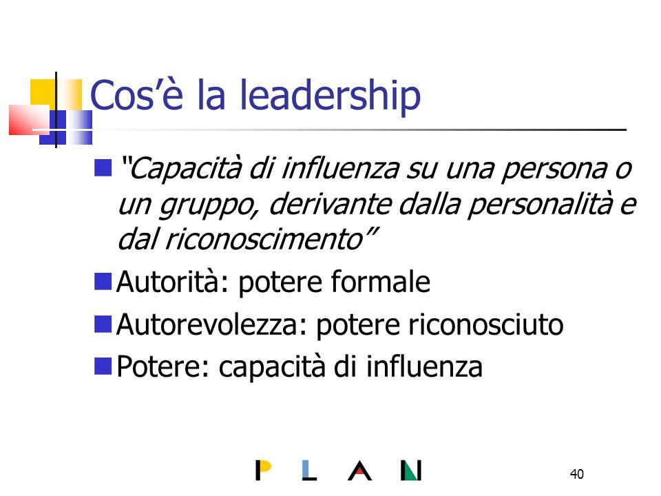 40 Cosè la leadership Capacità di influenza su una persona o un gruppo, derivante dalla personalità e dal riconoscimento Autorità: potere formale Autorevolezza: potere riconosciuto Potere: capacità di influenza