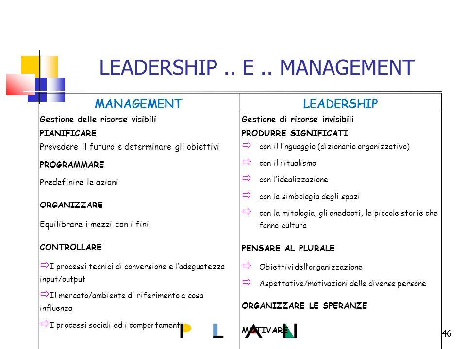 46 LEADERSHIP.. E..